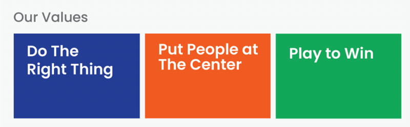 Do the Right Thing - Put People at the Center - Play to Win