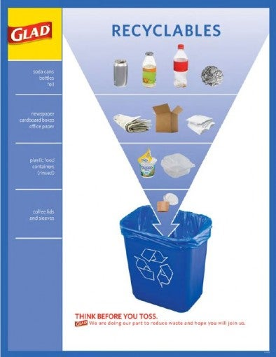 Glad-garbage sorting-recyle-infographic