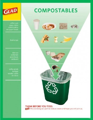 Glad_sorting_compostable waste_ infographic
